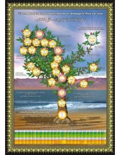 Poster : L'arbre généalogique des prophètes et des messagers (français / arabe)